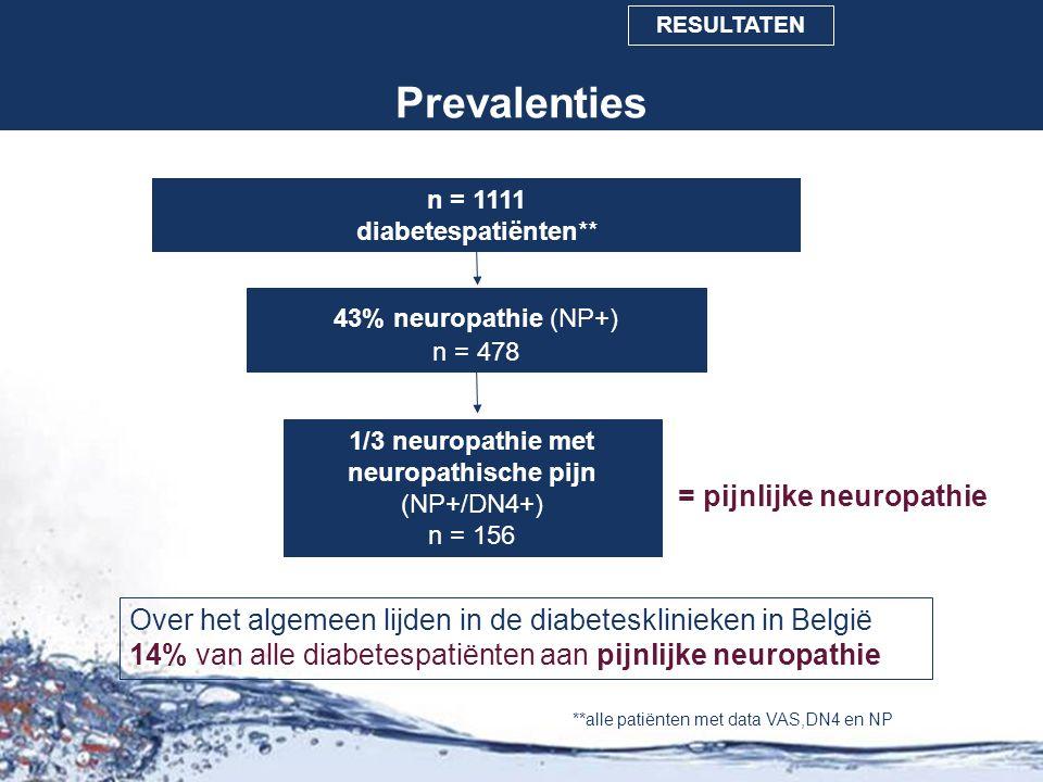 Prevalenties 43% neuropathie (NP+) n = 478 n = 1111 diabetespatiënten** 1/3 neuropathie met neuropathische pijn (NP+/DN4+) n = 156 Over het algemeen l