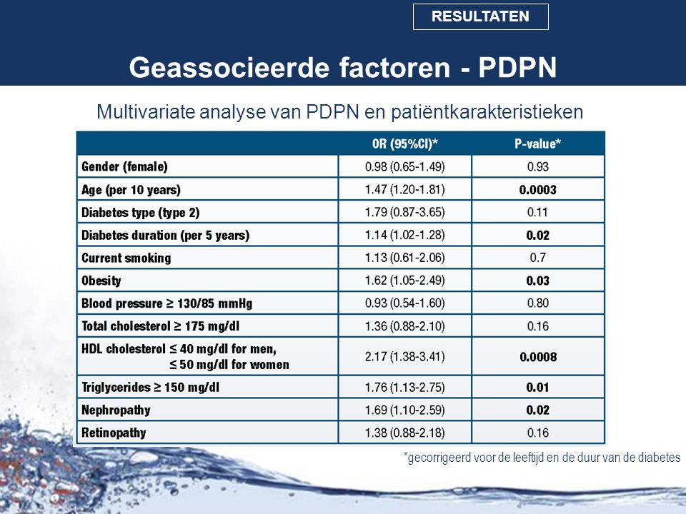 Geassocieerde factoren - PDPN Multivariate analyse van PDPN en patiëntkarakteristieken CONCLUSIONOBJECTIEVEN INLEIDING METHODEN RESULTATEN *gecorrigee