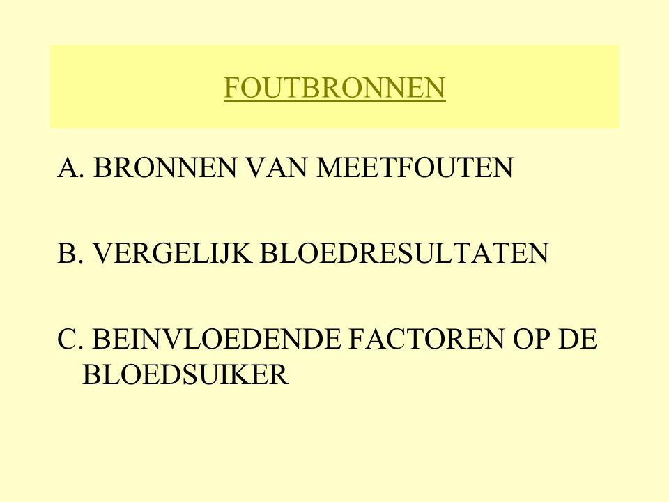 FOUTBRONNEN A. BRONNEN VAN MEETFOUTEN B. VERGELIJK BLOEDRESULTATEN C. BEINVLOEDENDE FACTOREN OP DE BLOEDSUIKER
