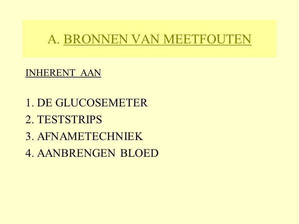 A. BRONNEN VAN MEETFOUTEN INHERENT AAN 1. DE GLUCOSEMETER 2. TESTSTRIPS 3. AFNAMETECHNIEK 4. AANBRENGEN BLOED