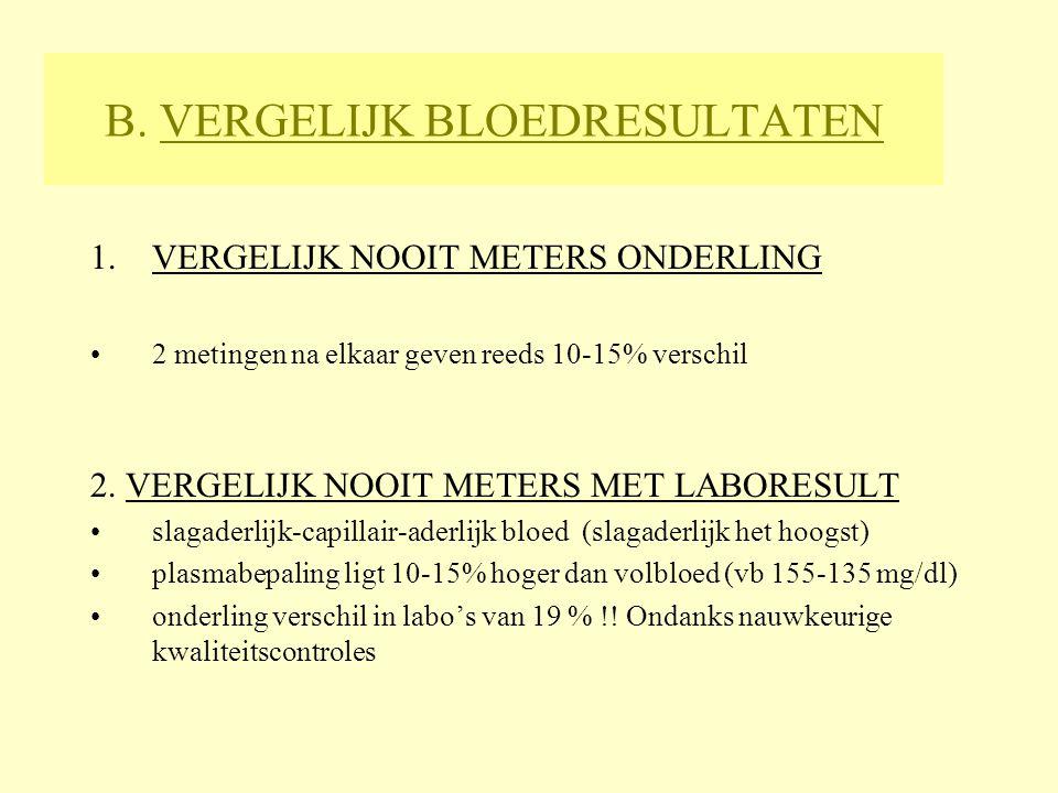 B. VERGELIJK BLOEDRESULTATEN 1.VERGELIJK NOOIT METERS ONDERLING 2 metingen na elkaar geven reeds 10-15% verschil 2. VERGELIJK NOOIT METERS MET LABORES