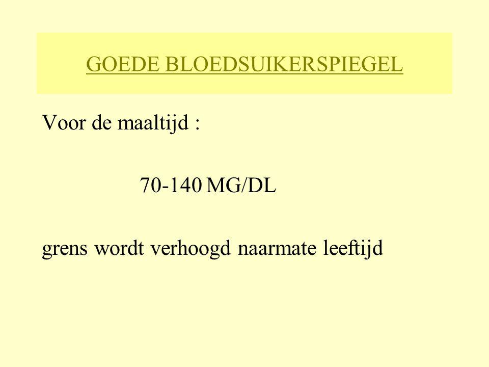 GOEDE BLOEDSUIKERSPIEGEL Voor de maaltijd : 70-140 MG/DL grens wordt verhoogd naarmate leeftijd