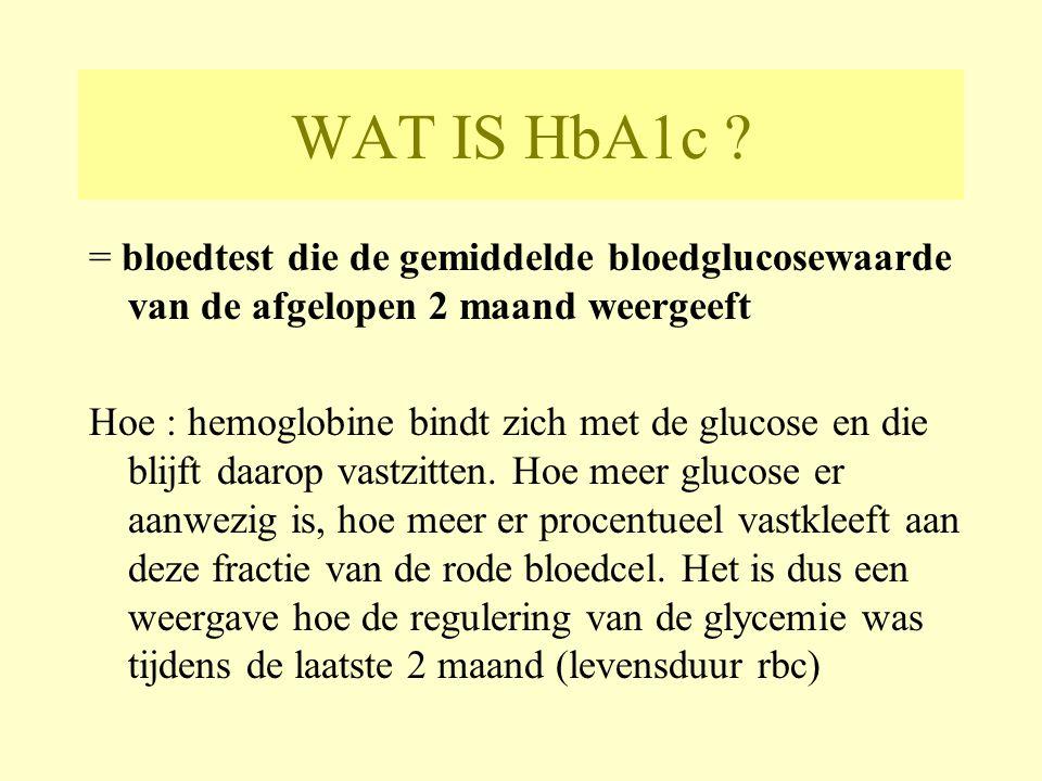 WAT IS HbA1c ? = bloedtest die de gemiddelde bloedglucosewaarde van de afgelopen 2 maand weergeeft Hoe : hemoglobine bindt zich met de glucose en die