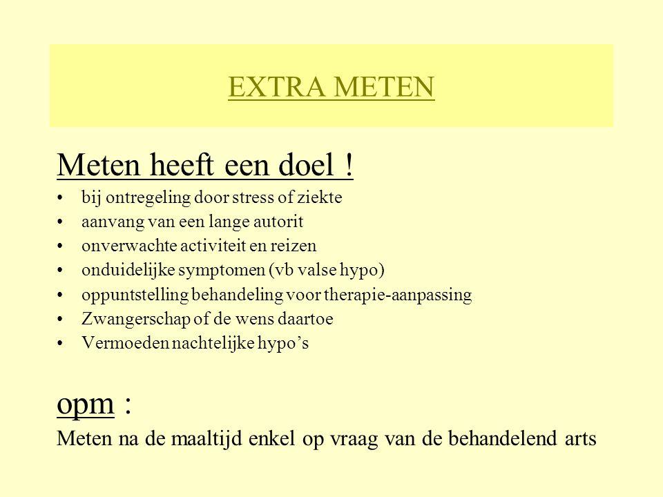 EXTRA METEN Meten heeft een doel ! bij ontregeling door stress of ziekte aanvang van een lange autorit onverwachte activiteit en reizen onduidelijke s