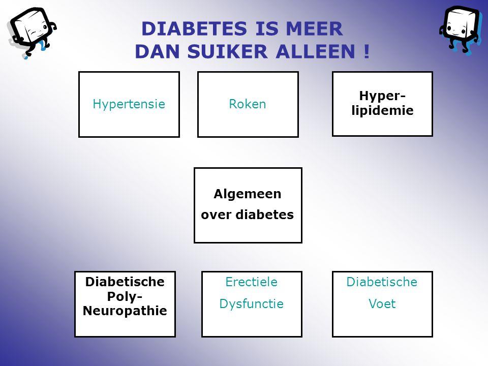 DIABETES IS MEER DAN SUIKER ALLEEN ! Algemeen over diabetes HypertensieRoken Hyper- lipidemie Diabetische Poly- Neuropathie Diabetische Voet Erectiele