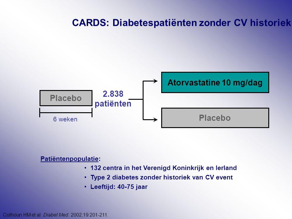 CARDS: Diabetespatiënten zonder CV historiek Patiëntenpopulatie: 132 centra in het Verenigd Koninkrijk en Ierland Type 2 diabetes zonder historiek van CV event Leeftijd: 40-75 jaar Colhoun HM et al.