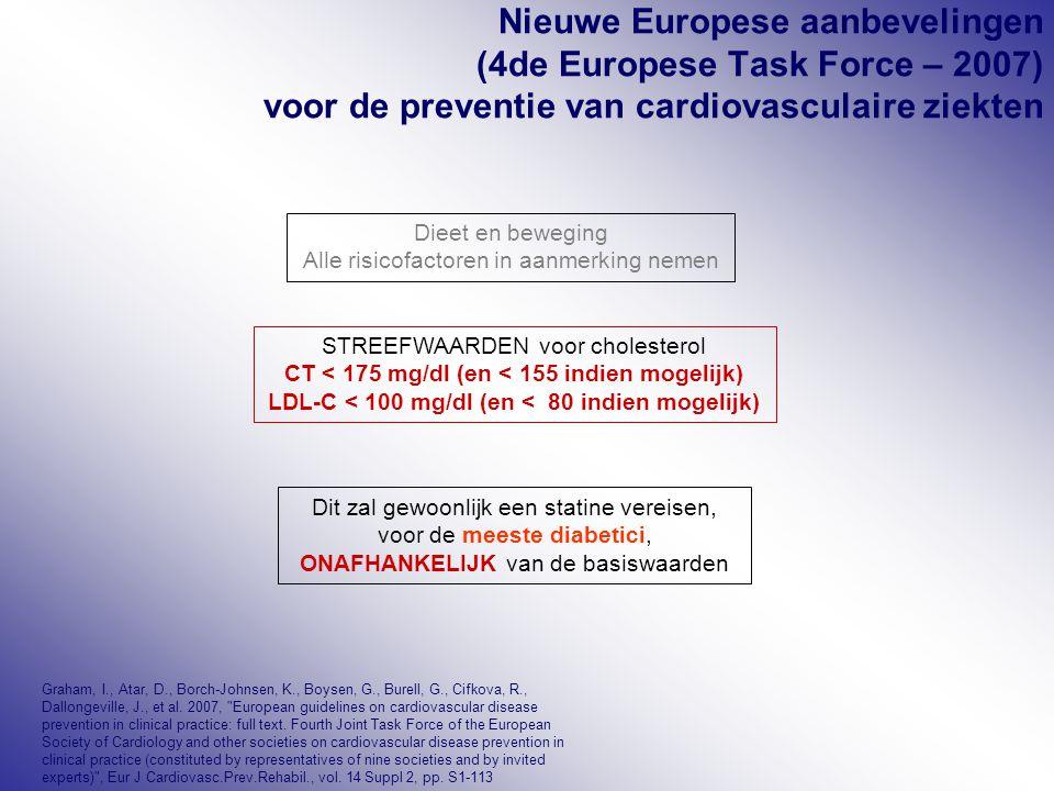 Nieuwe Europese aanbevelingen (4de Europese Task Force – 2007) voor de preventie van cardiovasculaire ziekten Graham, I., Atar, D., Borch-Johnsen, K.,
