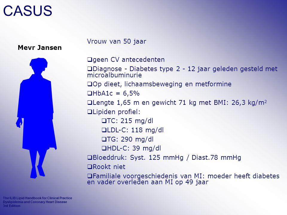 CASUS Vrouw van 50 jaar  geen CV antecedenten  Diagnose - Diabetes type 2 - 12 jaar geleden gesteld met microalbuminurie  Op dieet, lichaamsbeweging en metformine  HbA1c = 6,5%  Lengte 1,65 m en gewicht 71 kg met BMI: 26,3 kg/m 2  Lipiden profiel:  TC: 215 mg/dl  LDL-C: 118 mg/dl  TG: 290 mg/dl  HDL-C: 39 mg/dl  Bloeddruk: Syst.