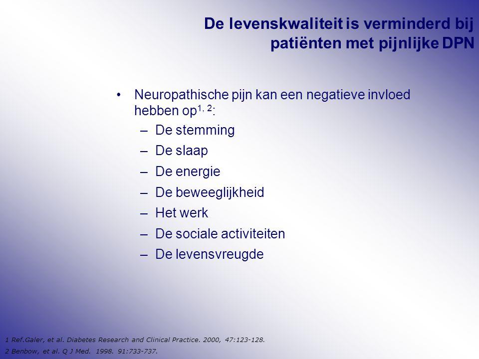 De levenskwaliteit is verminderd bij patiënten met pijnlijke DPN Neuropathische pijn kan een negatieve invloed hebben op 1, 2 : –De stemming –De slaap –De energie –De beweeglijkheid –Het werk –De sociale activiteiten –De levensvreugde 1 Ref.Galer, et al.
