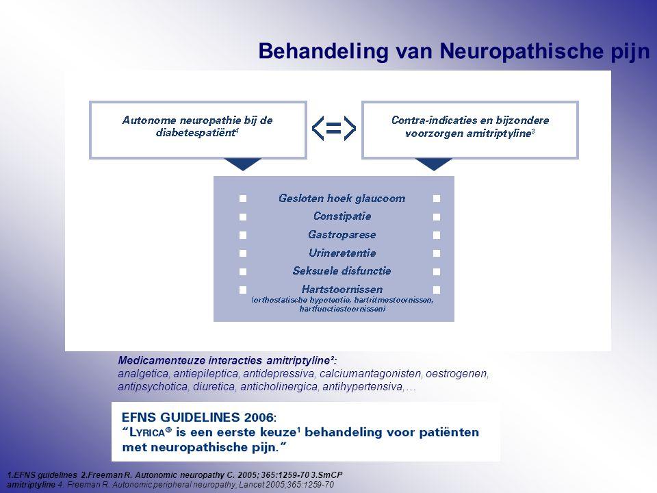 1.EFNS guidelines 2.Freeman R. Autonomic neuropathy C. 2005; 365:1259-70 3.SmCP amitriptyline 4. Freeman R. Autonomic peripheral neuropathy, Lancet 20