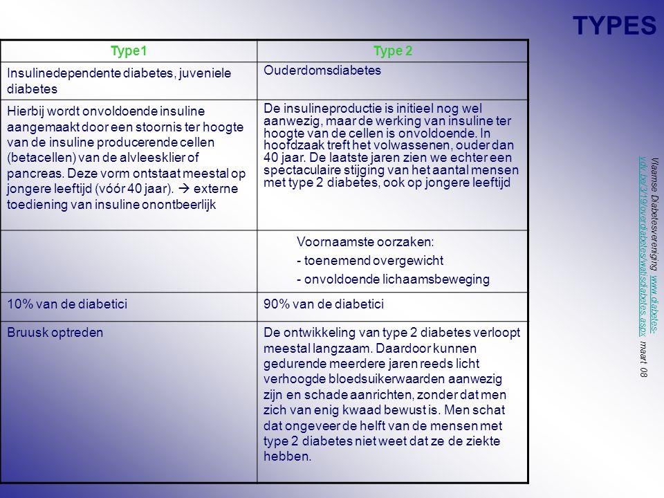 CARDS: Significante reductie van majeure CV events* met atorvastatine *Acuut coronair event, revascularisatie, beroerte.