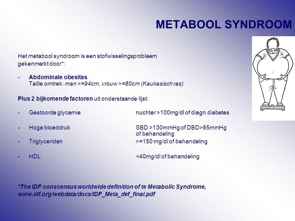 METABOOL SYNDROOM Het metabool syndroom is een stofwisselingsprobleem gekenmerkt door*: -Abdominale obesitas Taille omtrek: man >=94cm, vrouw >=80cm (Kaukasisch ras) Plus 2 bijkomende factoren uit onderstaande lijst: -Gestoorde glycemienuchter >100mg/dl of diagn.diabetes -Hoge bloeddrukSBD >130mmHg of DBD>85mmHg of behandeling -Triglyceriden >=150 mg/dl of behandeling -HDL<40mg/dl of behandeling *The IDF conscensus worldwide definition of te Metabolic Syndrome, www.idf.org/webdata/docs/IDF_Meta_def_final.pdf