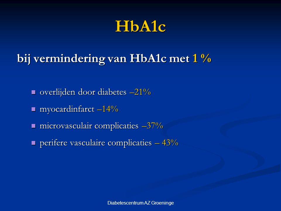 Diabetescentrum AZ Groeninge HbA1c bij vermindering van HbA1c met 1 % overlijden door diabetes –21% overlijden door diabetes –21% myocardinfarct –14%