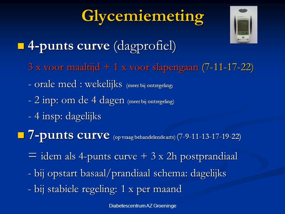 Diabetescentrum AZ GroeningeGlycemiemeting 4-punts curve (dagprofiel) 4-punts curve (dagprofiel) 3 x voor maaltijd + 1 x voor slapengaan (7-11-17-22)