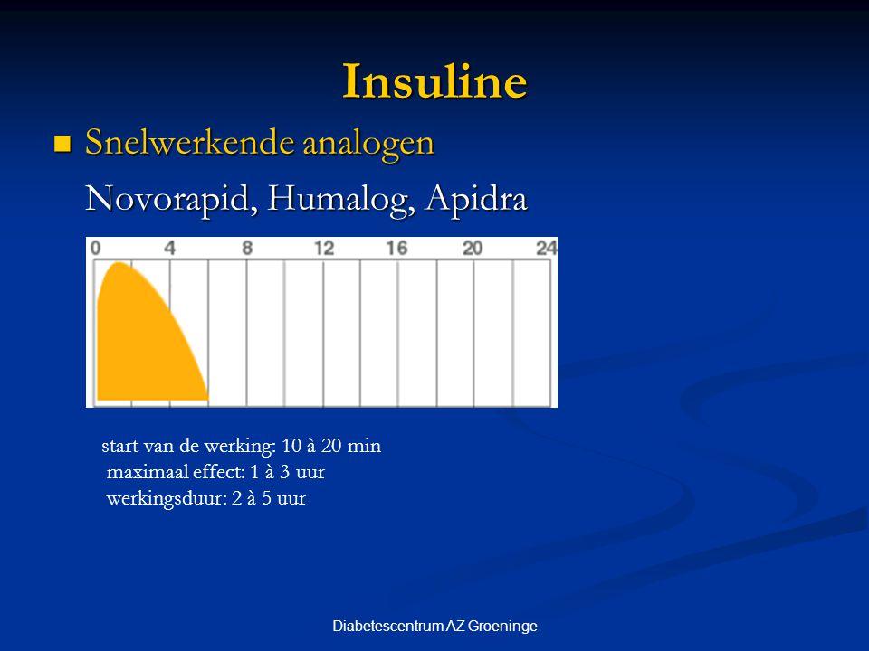 Diabetescentrum AZ Groeninge Insuline Snelwerkende analogen Snelwerkende analogen Novorapid, Humalog, Apidra Novorapid, Humalog, Apidra start van de w