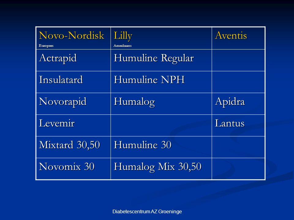 Novo-NordiskEuropeesLillyAmerikaansAventis Actrapid Humuline Regular Insulatard Humuline NPH NovorapidHumalogApidra LevemirLantus Mixtard 30,50 Humuli