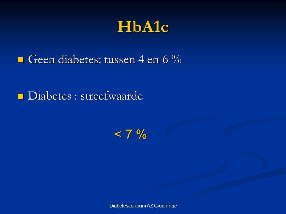 Diabetescentrum AZ Groeninge Aanpassingsschema <60 - 4 E + extra fruitsap 60–80 - 2 E 80–150BASIS 150–200 + 1 E 200–250 + 2 E 250-300 + 3 E 300-350 + 4 E 350-…enz Glycemie – 100 = + … E 50 Bijspuiten: basis = O