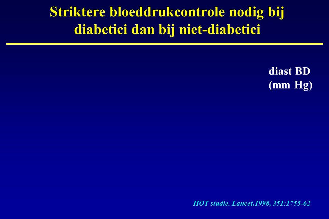 HOT studie. Lancet,1998, 351:1755-62 Striktere bloeddrukcontrole nodig bij diabetici dan bij niet-diabetici diast BD (mm Hg)