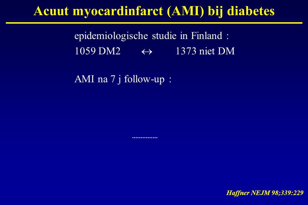 epidemiologische studie in Finland : 1059 DM2  1373 niet DM AMI na 7 j follow-up : Acuut myocardinfarct (AMI) bij diabetes Haffner NEJM 98;339:229