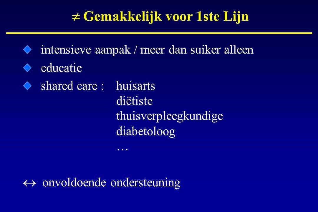  Gemakkelijk voor 1ste Lijn intensieve aanpak / meer dan suiker alleen educatie shared care : huisarts diëtiste thuisverpleegkundige diabetoloog … 