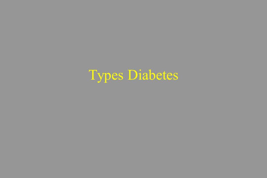 Types Diabetes