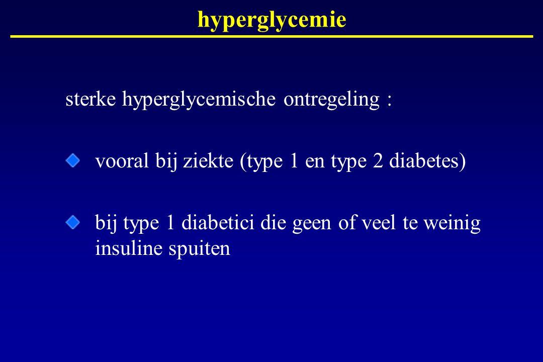 hyperglycemie sterke hyperglycemische ontregeling : vooral bij ziekte (type 1 en type 2 diabetes) bij type 1 diabetici die geen of veel te weinig insu