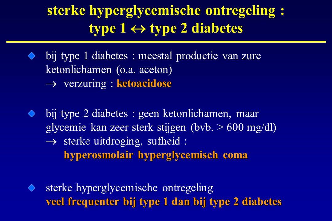sterke hyperglycemische ontregeling : type 1  type 2 diabetes ketoacidose bij type 1 diabetes : meestal productie van zure ketonlichamen (o.a. aceton