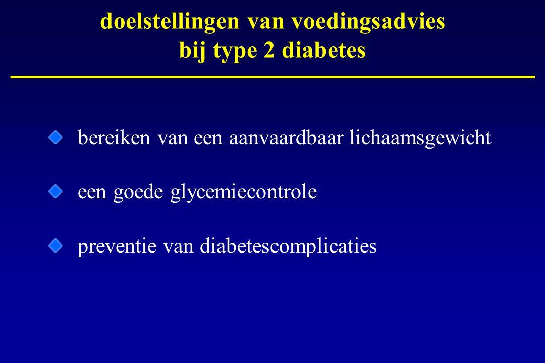 doelstellingen van voedingsadvies bij type 2 diabetes bereiken van een aanvaardbaar lichaamsgewicht een goede glycemiecontrole preventie van diabetesc