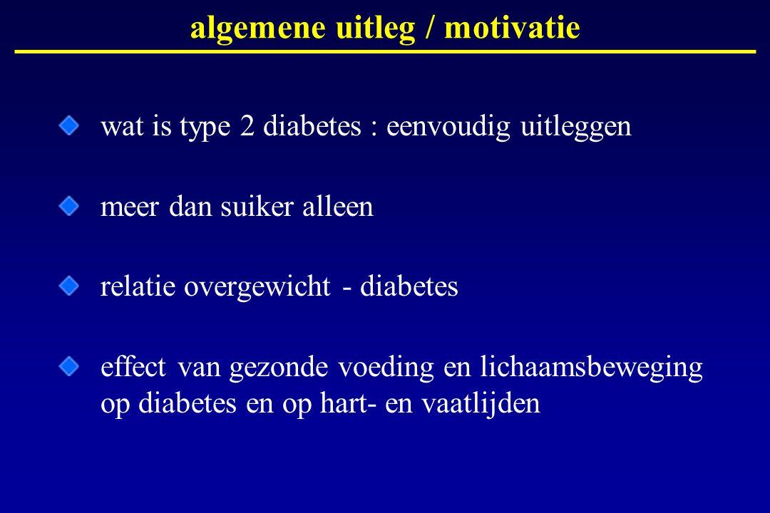 algemene uitleg / motivatie wat is type 2 diabetes : eenvoudig uitleggen meer dan suiker alleen relatie overgewicht - diabetes effect van gezonde voed