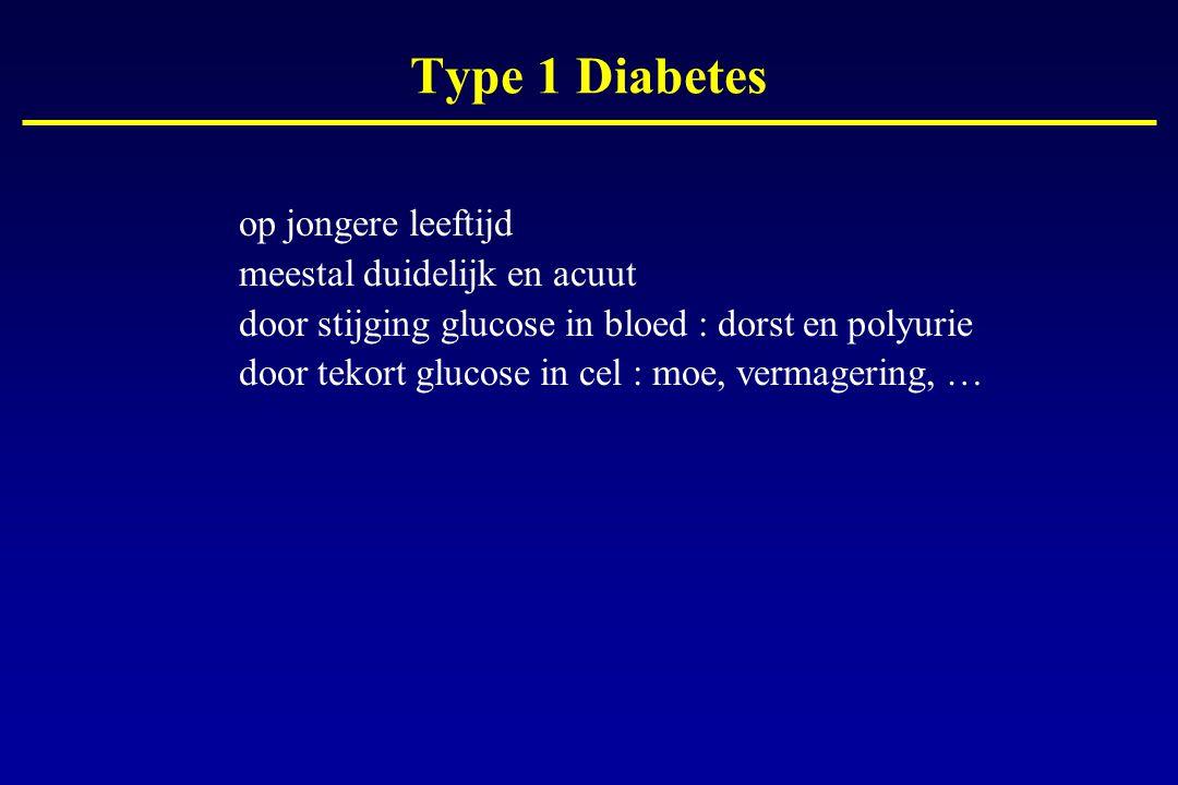 Type 1 Diabetes op jongere leeftijd meestal duidelijk en acuut door stijging glucose in bloed : dorst en polyurie door tekort glucose in cel : moe, ve
