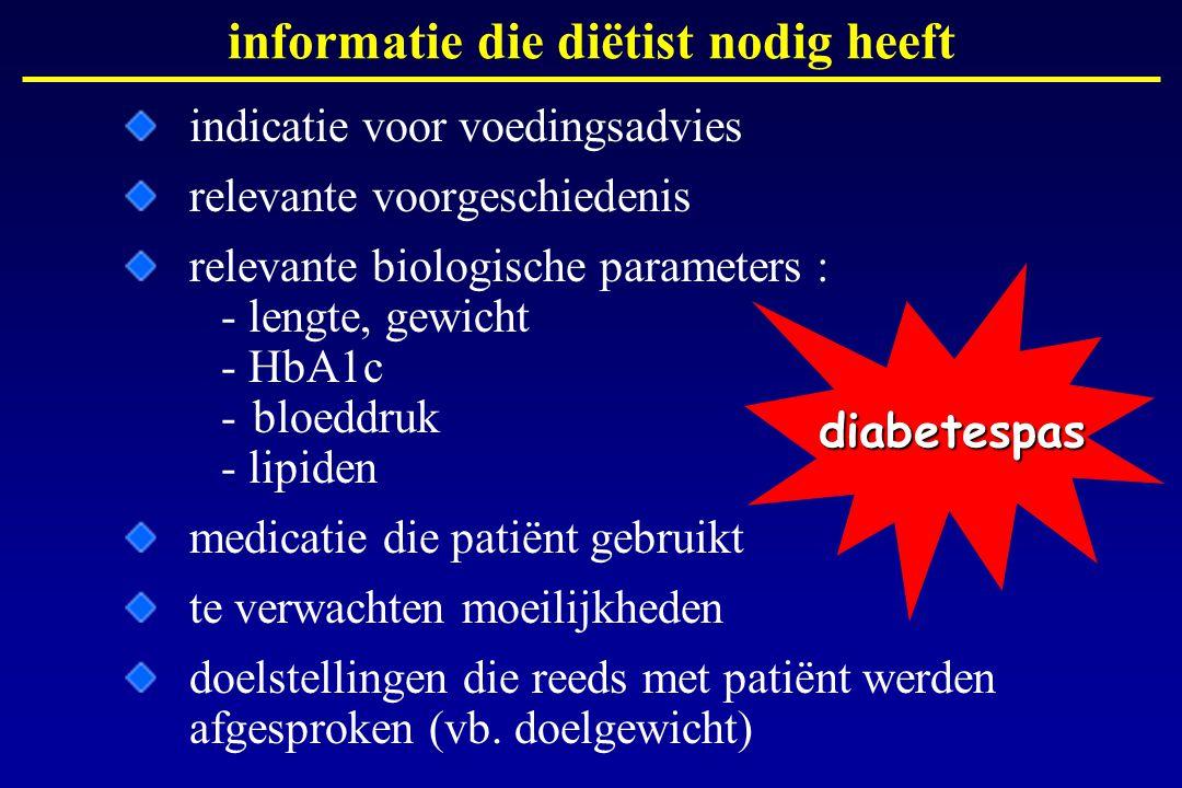 indicatie voor voedingsadvies relevante voorgeschiedenis relevante biologische parameters : - lengte, gewicht - HbA1c -bloeddruk - lipiden medicatie d