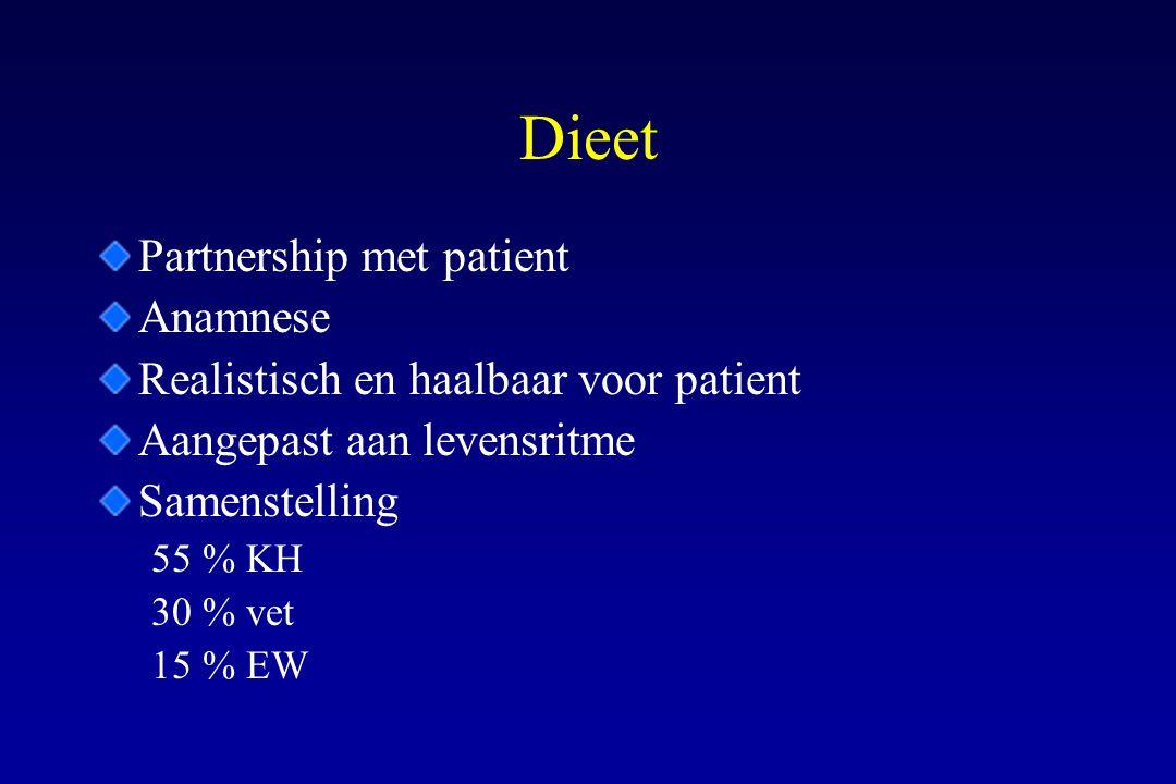 Dieet Partnership met patient Anamnese Realistisch en haalbaar voor patient Aangepast aan levensritme Samenstelling 55 % KH 30 % vet 15 % EW