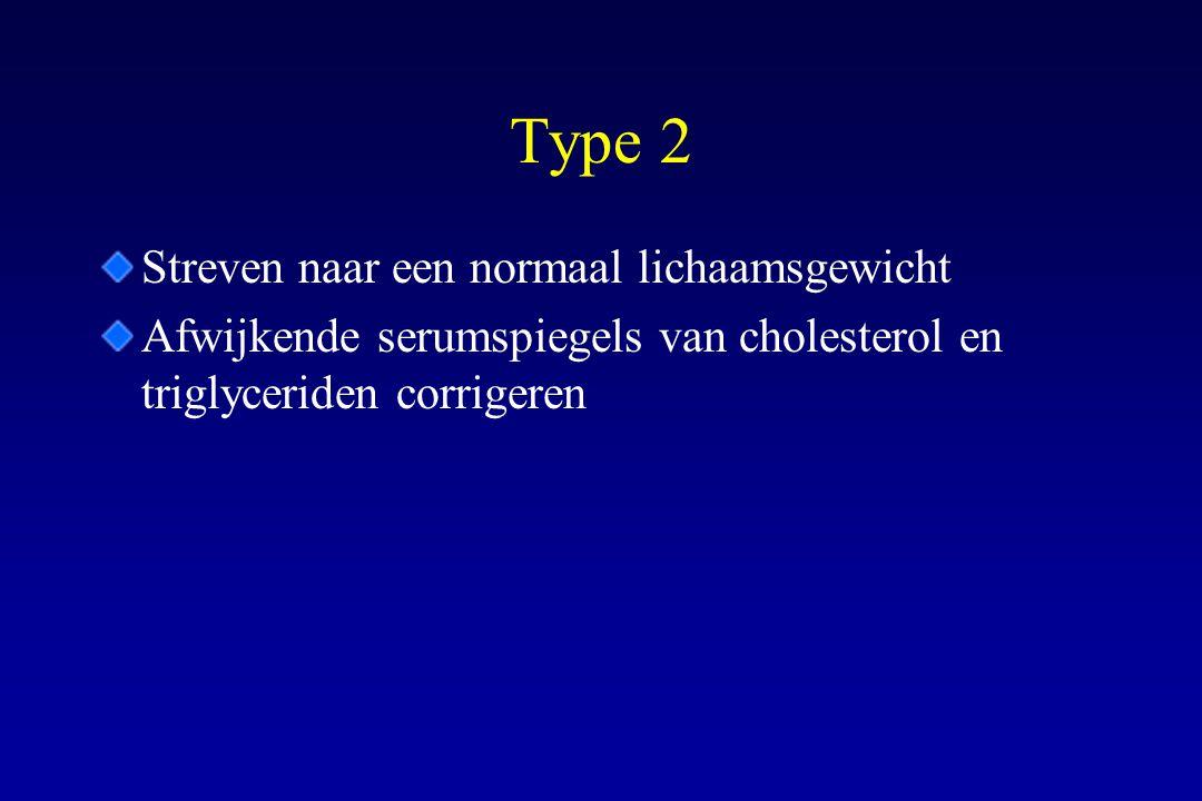 Type 2 Streven naar een normaal lichaamsgewicht Afwijkende serumspiegels van cholesterol en triglyceriden corrigeren