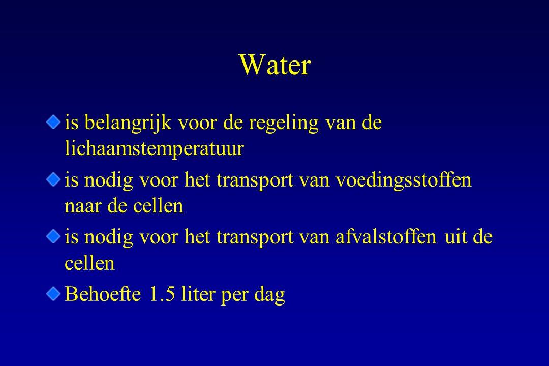 Water is belangrijk voor de regeling van de lichaamstemperatuur is nodig voor het transport van voedingsstoffen naar de cellen is nodig voor het trans