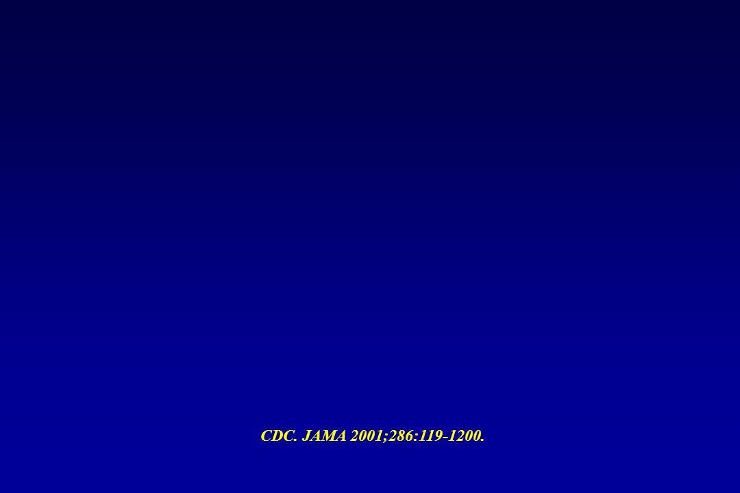 CDC. JAMA 2001;286:119-1200.