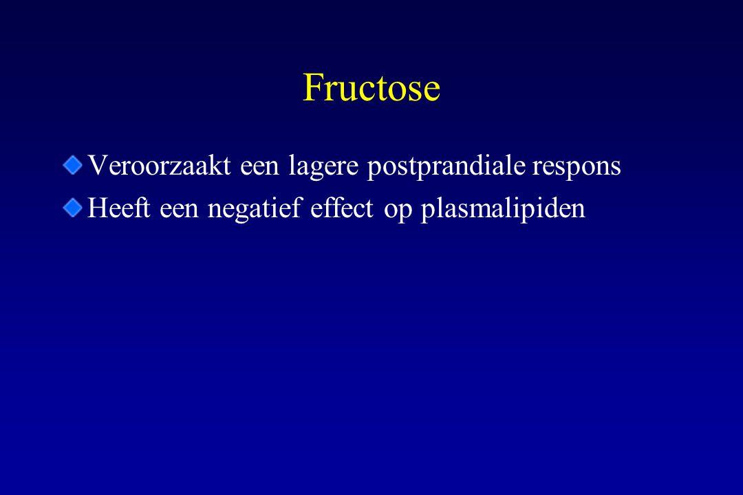 Fructose Veroorzaakt een lagere postprandiale respons Heeft een negatief effect op plasmalipiden