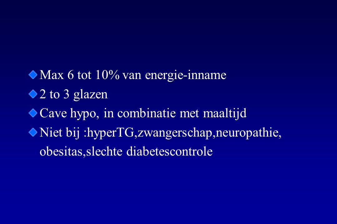 Max 6 tot 10% van energie-inname 2 to 3 glazen Cave hypo, in combinatie met maaltijd Niet bij :hyperTG,zwangerschap,neuropathie, obesitas,slechte diab