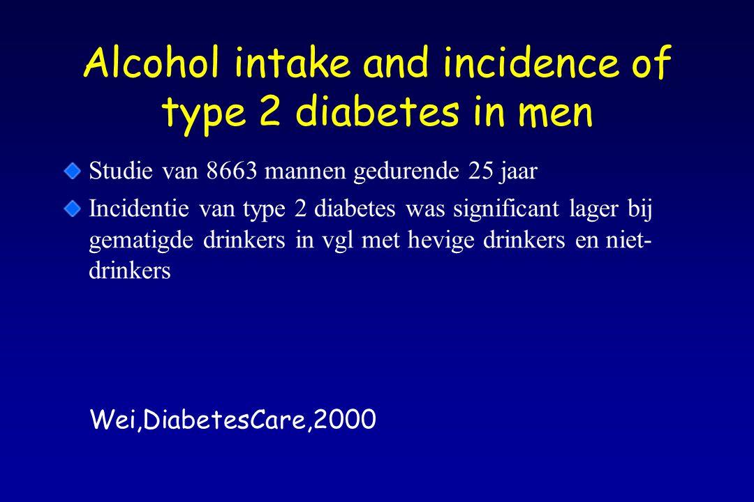 Alcohol intake and incidence of type 2 diabetes in men Studie van 8663 mannen gedurende 25 jaar Incidentie van type 2 diabetes was significant lager b