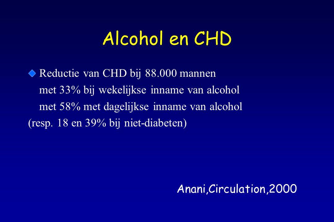 Alcohol en CHD Reductie van CHD bij 88.000 mannen met 33% bij wekelijkse inname van alcohol met 58% met dagelijkse inname van alcohol (resp. 18 en 39%
