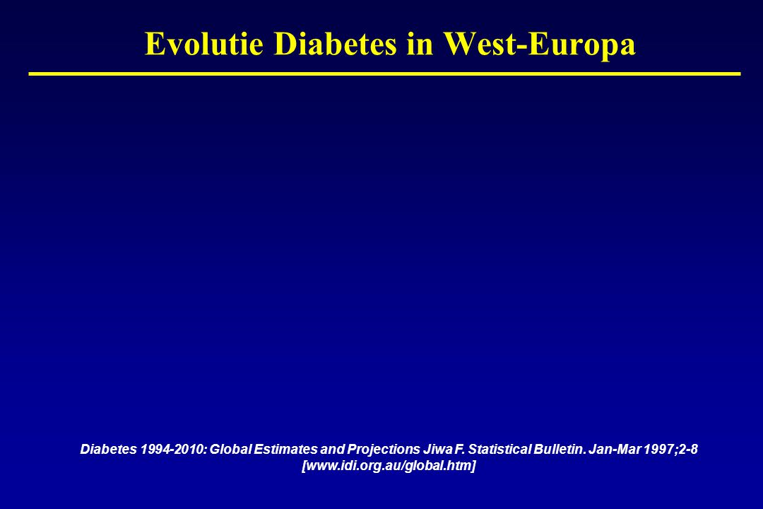 Evolutie Diabetes in West-Europa Diabetes 1994-2010: Global Estimates and Projections Jiwa F. Statistical Bulletin. Jan-Mar 1997;2-8 [www.idi.org.au/g