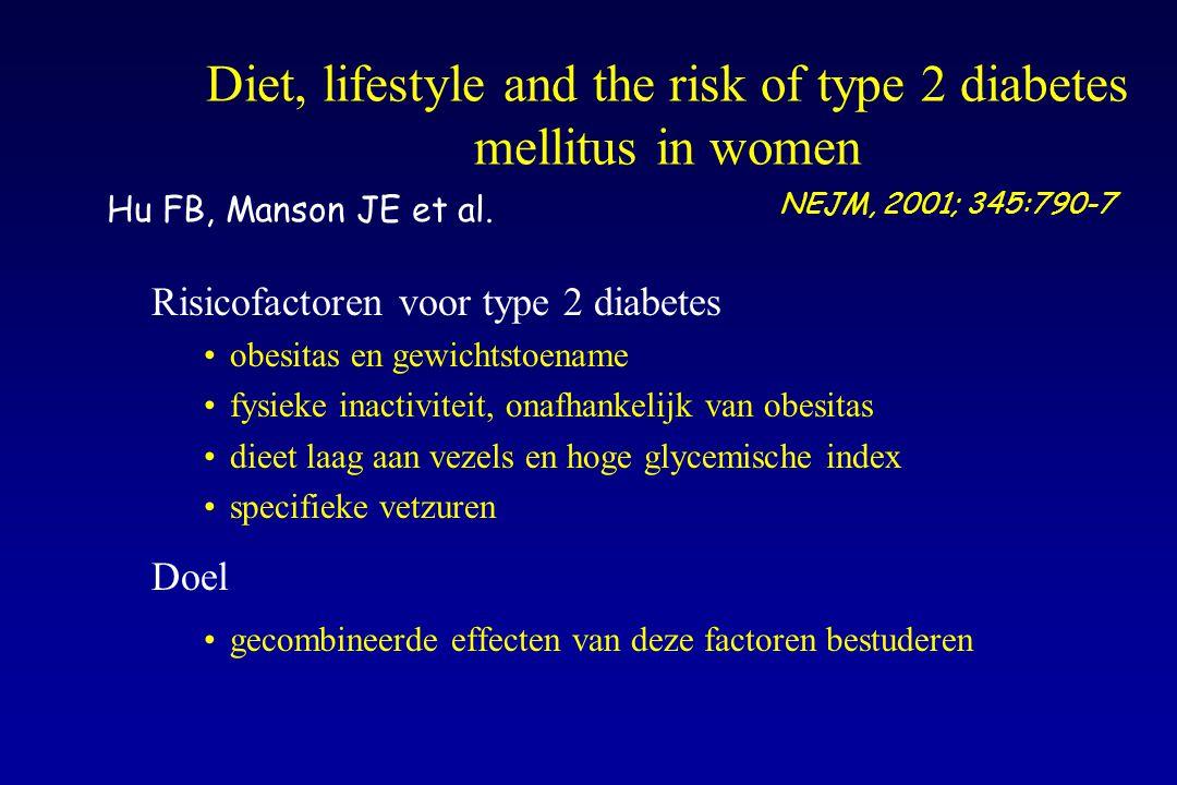 Diet, lifestyle and the risk of type 2 diabetes mellitus in women Risicofactoren voor type 2 diabetes obesitas en gewichtstoename fysieke inactiviteit