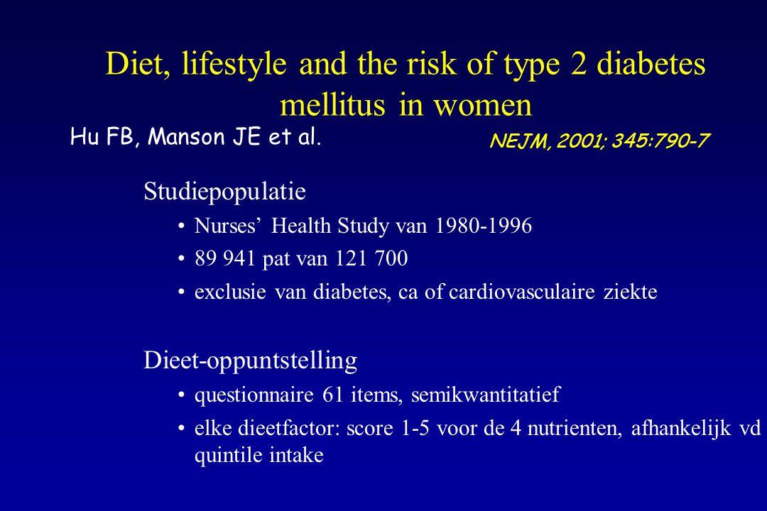 Diet, lifestyle and the risk of type 2 diabetes mellitus in women Studiepopulatie Nurses' Health Study van 1980-1996 89 941 pat van 121 700 exclusie v
