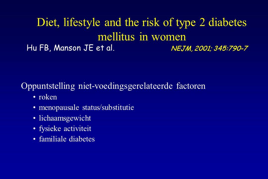 Diet, lifestyle and the risk of type 2 diabetes mellitus in women Oppuntstelling niet-voedingsgerelateerde factoren roken menopausale status/substitut