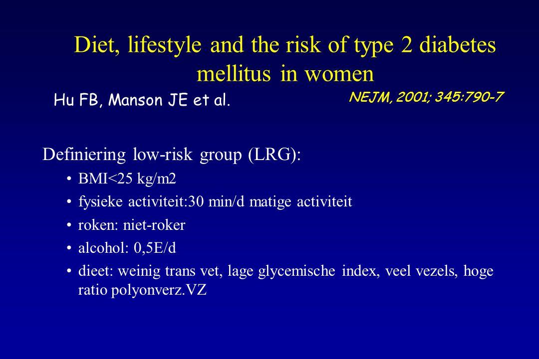 Diet, lifestyle and the risk of type 2 diabetes mellitus in women Definiering low-risk group (LRG): BMI<25 kg/m2 fysieke activiteit:30 min/d matige ac