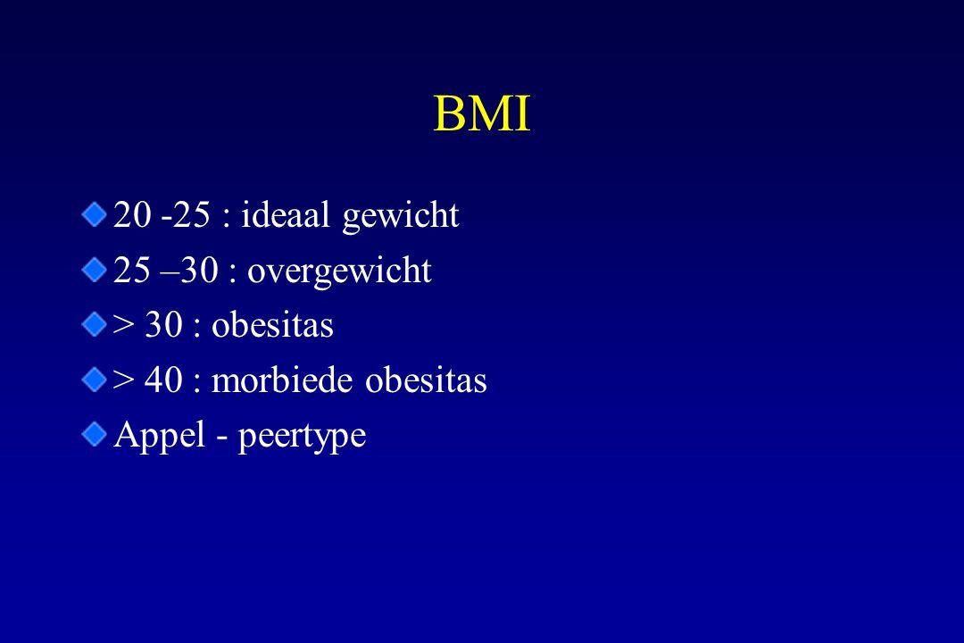 BMI 20 -25 : ideaal gewicht 25 –30 : overgewicht > 30 : obesitas > 40 : morbiede obesitas Appel - peertype