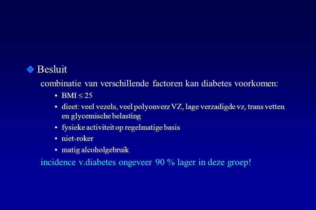 Besluit combinatie van verschillende factoren kan diabetes voorkomen: BMI  25 dieet: veel vezels, veel polyonverz VZ, lage verzadigde vz, trans vette