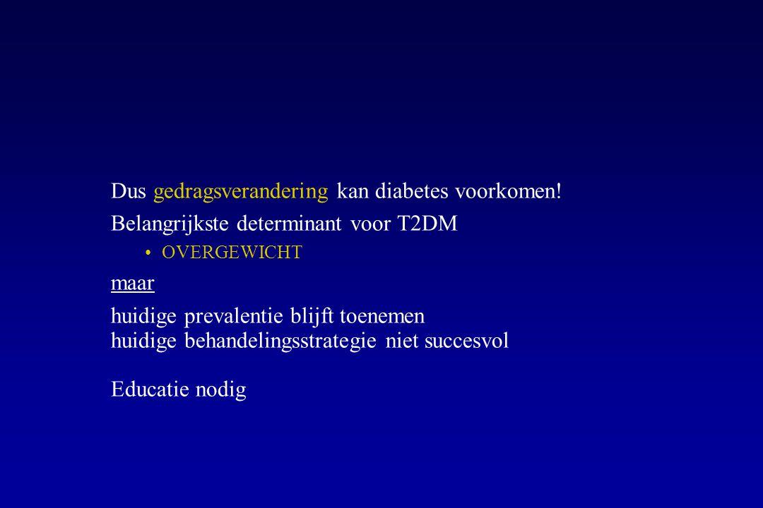 Dus gedragsverandering kan diabetes voorkomen! Belangrijkste determinant voor T2DM OVERGEWICHT maar huidige prevalentie blijft toenemen huidige behand