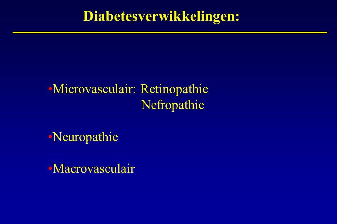 Diabetesverwikkelingen: Microvasculair: Retinopathie Nefropathie Neuropathie Macrovasculair