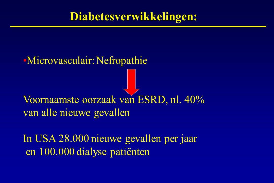Diabetesverwikkelingen: Microvasculair:Nefropathie Voornaamste oorzaak van ESRD, nl. 40% van alle nieuwe gevallen In USA 28.000 nieuwe gevallen per ja