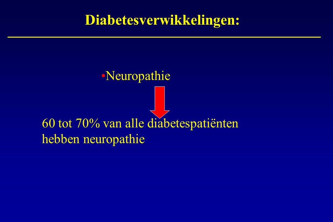 Diabetesverwikkelingen: Neuropathie 60 tot 70% van alle diabetespatiënten hebben neuropathie